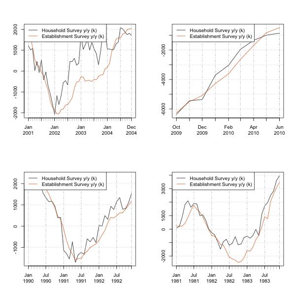 Economic-Expansions