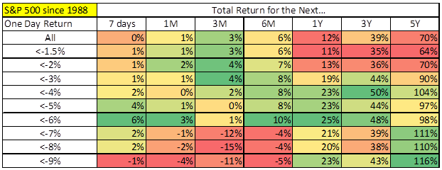 Total Return Daily Perf